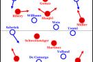 Hoffenheim-vs-Bayern-Grundformationen