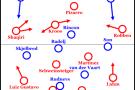 Bayern-vs-Hamburg-Grundformationen