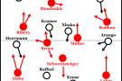 Bayern-vs-Gladbach-Grundformationen