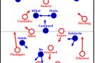 2014-04-27_Liverpool-Chelsea_Grundformation