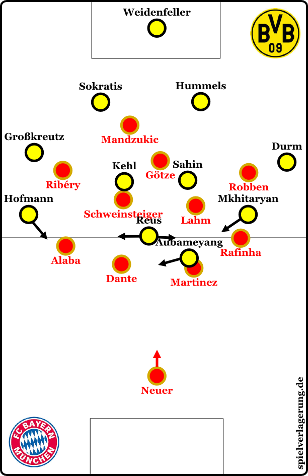 Dortmund in offense, Bayern in defense. Probably.