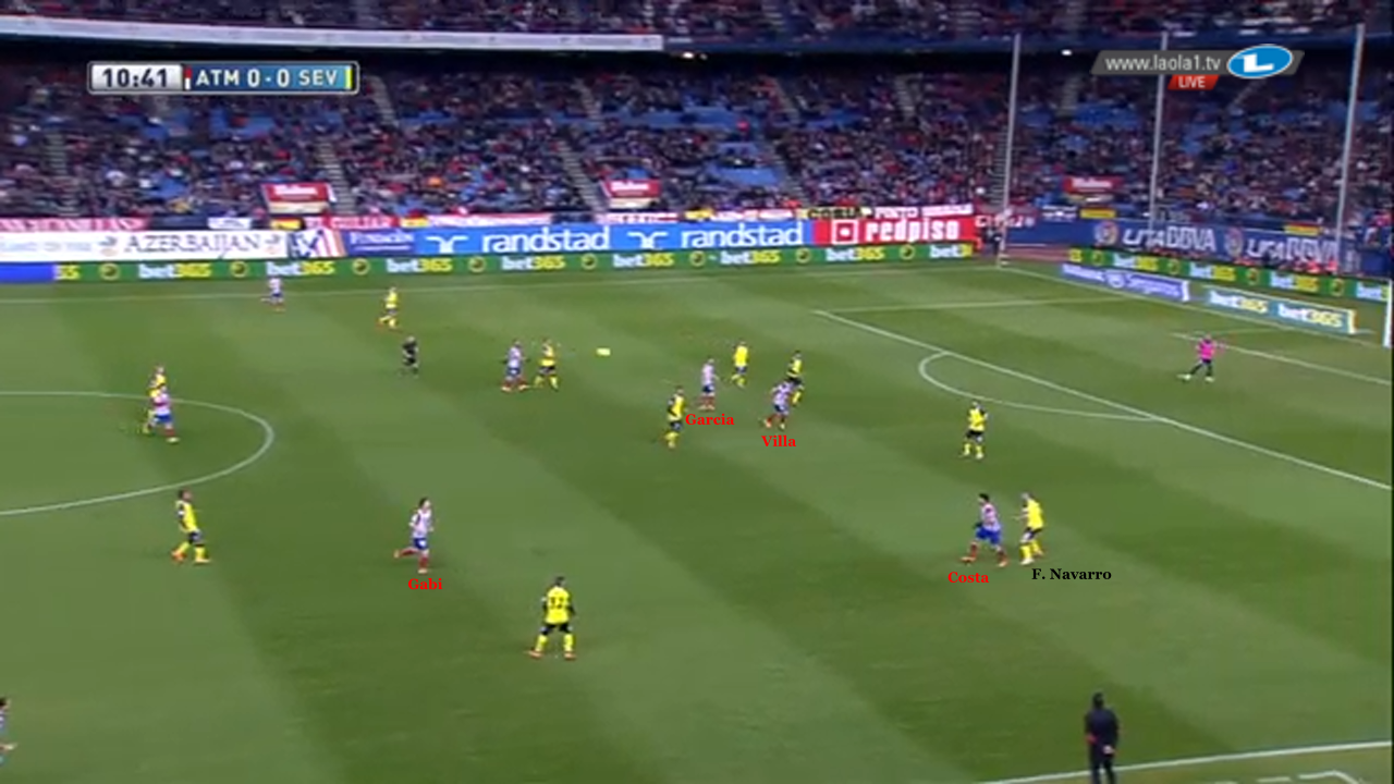 Costa advances into the right half-space in anticipation of the long ball. Raul Garcia and David Villa start a cruising motion to dynamically get to a flick-on. Gabi moves up for potential layoffs.