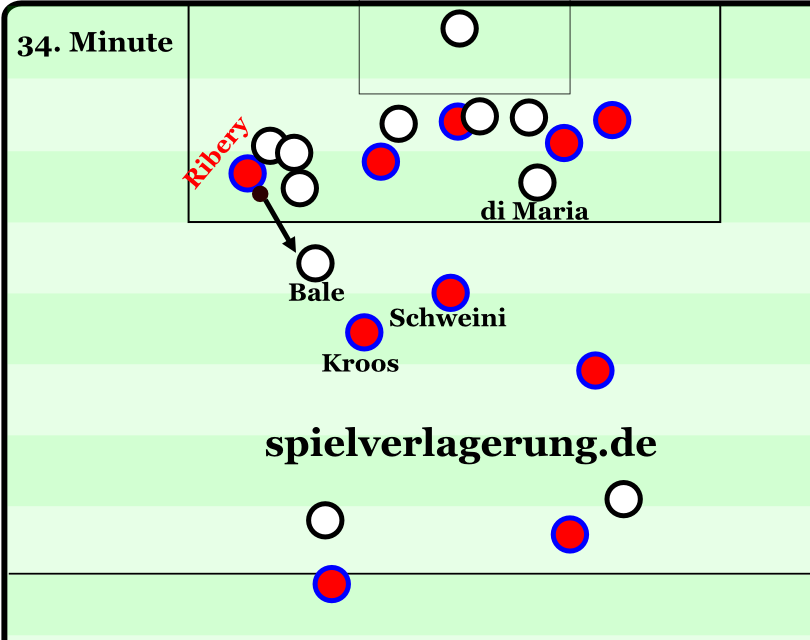 Ribery gets to a switched ball and immediately begins dribbling without the attack properly prepared - most of Bayern's players are to the right. There is no supporting player on his side (Alaba was pulled inwards). Surrounded by three men he ultimately loses the ball to Bale via a bad pass. Bayern can't counter press as the players are mostly behind Bale. Also interesting: Not Kroos, but Schweinsteiger goes to counter press Bale. Real plays the counterattack perfectly and scores in just eleven seconds from their own penalty area.