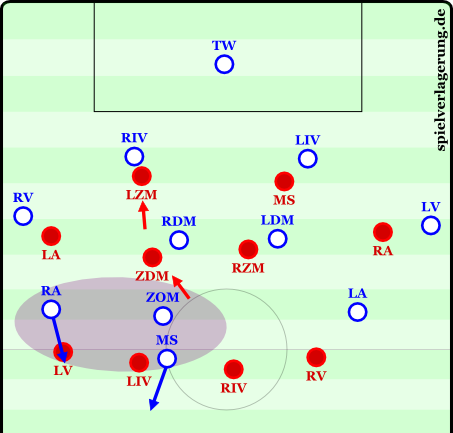 Poor staggering in the 4-0-4-2 as an example.