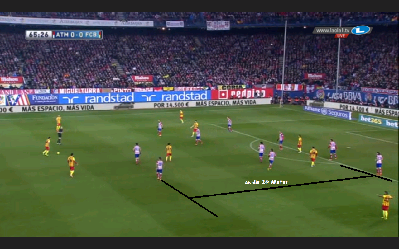 Compactness in Atlético in the 4-4-2.