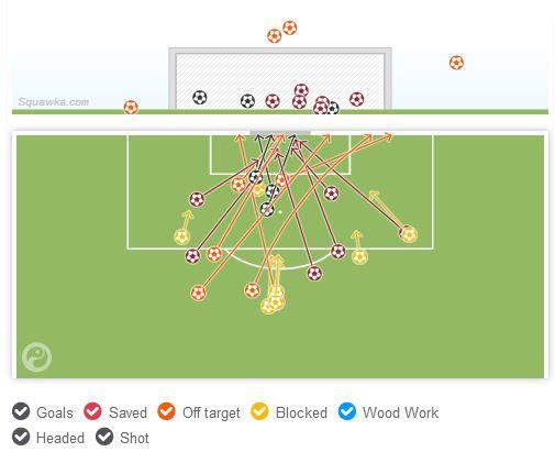 2014-08-29_Augsburg-Dortmund_BVB-shots