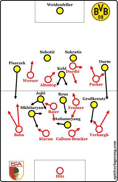 The basic formations at the start of the match