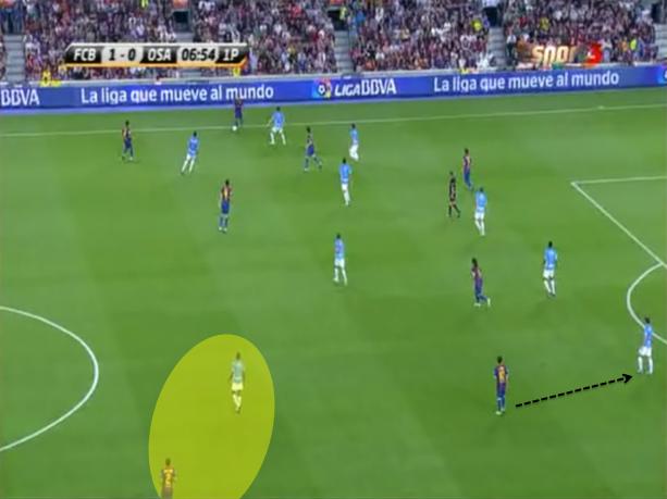 Messi 1v1s