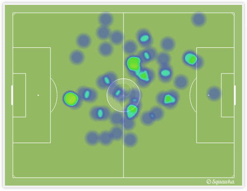 2015-03-22_Colorado-NYCFC_Jacobson-Heatmap