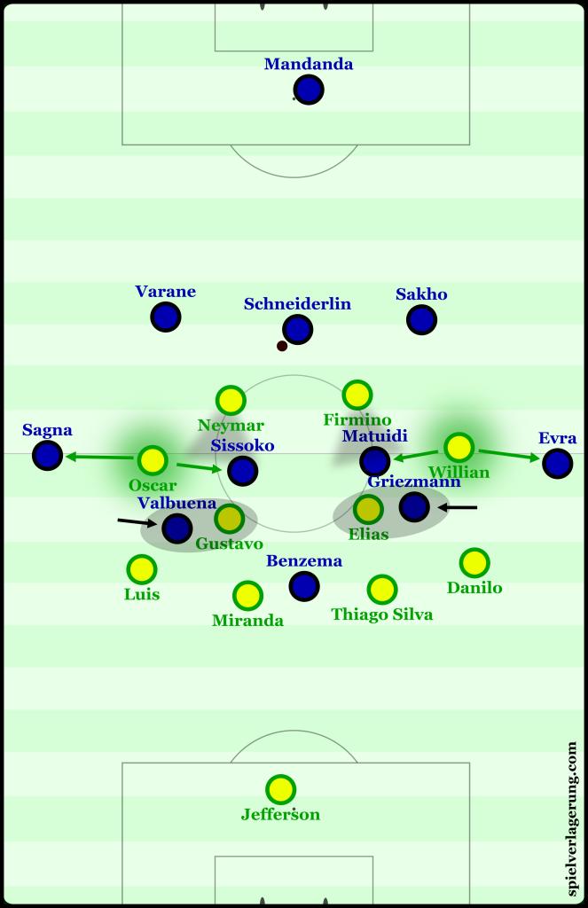 Brazil defence
