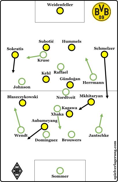 2015-04-11_Gladbach-Dortmund_Basic-Formation