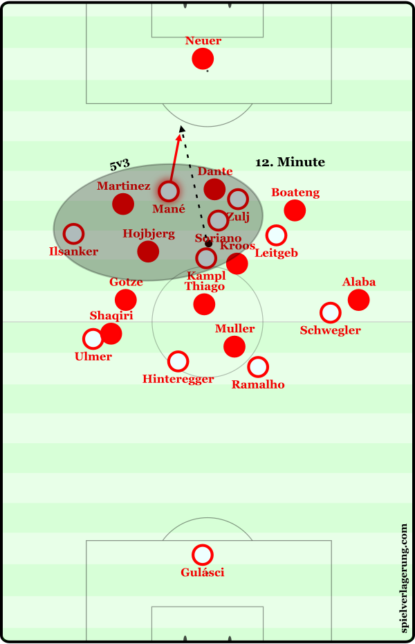 Mané goal overload