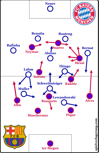 4-1-2-1-2 base position shape for Bayern. 4-3-3 for Barcelona.