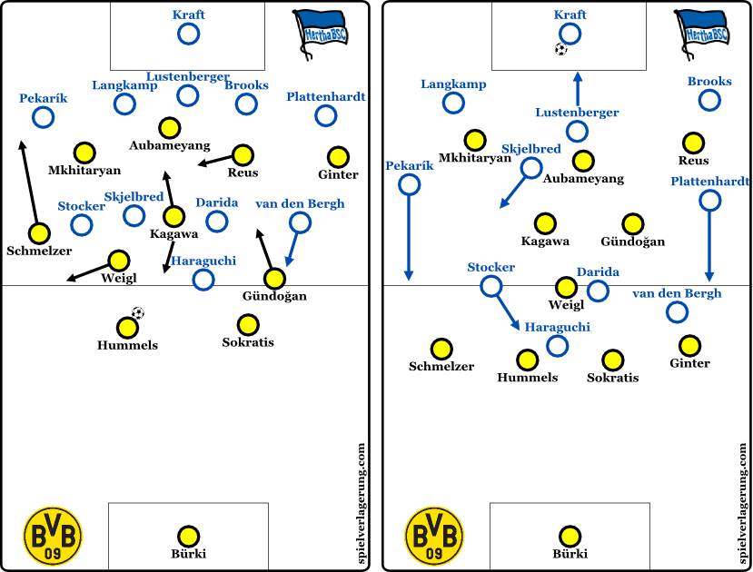 2015-08-30_Dortmund-Hertha_Formations