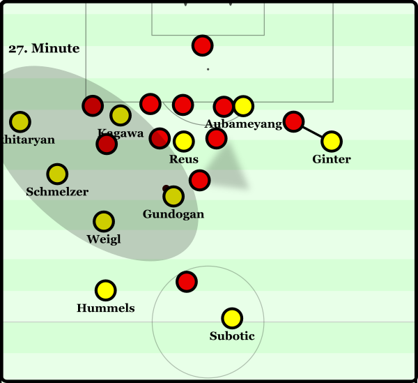 An in-game example of Dortmund's left overloads.