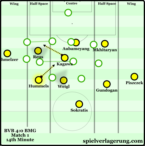 A fast combination from Hummels to Reus made Dortmund's 1st goal in their 4-0 rout over Gladbach.