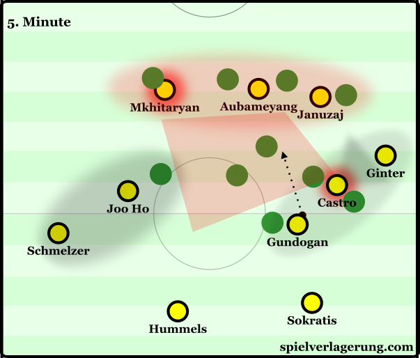 Numerous issues can be seen in this moment of BVB possession.