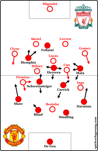 The starting formations from the two teams.