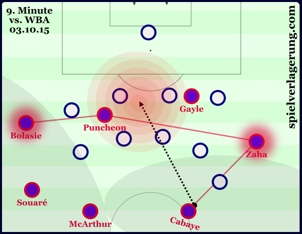 Cabaye on the ball with little support nearby. He is forced to play a long ball which cannot be counterpressed effectively due to lack of connections/pure numbers in the targeted area.