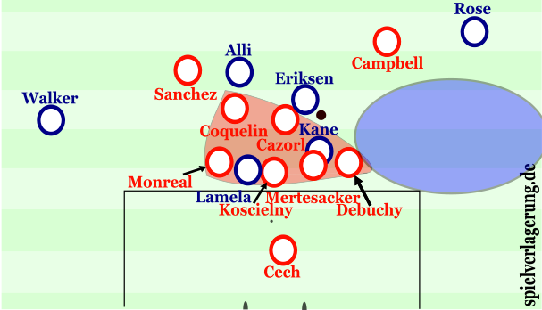 eriksen central, space wide, compact defense