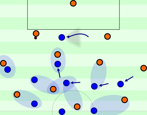 Movement of the 3-6-1-base formation in high press. Ball possession of the right central defender.