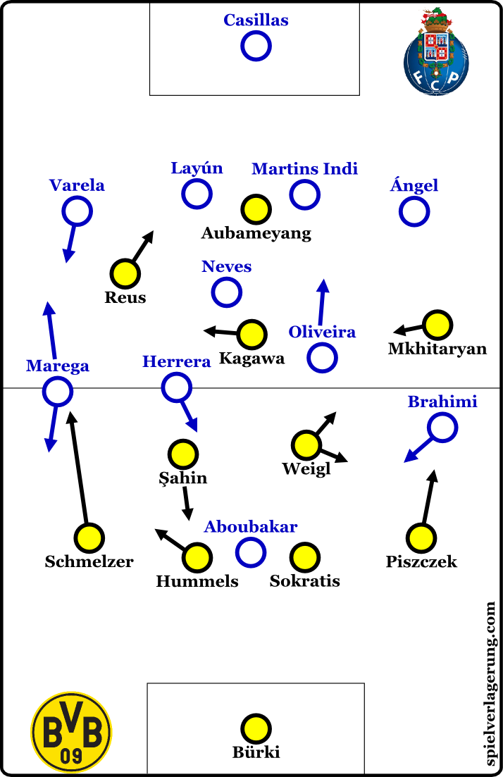 2016-02-18_Dortmund-Porto_Formations