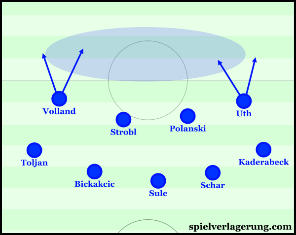 Nagelsmann changed his team to a 5-4-0 formation