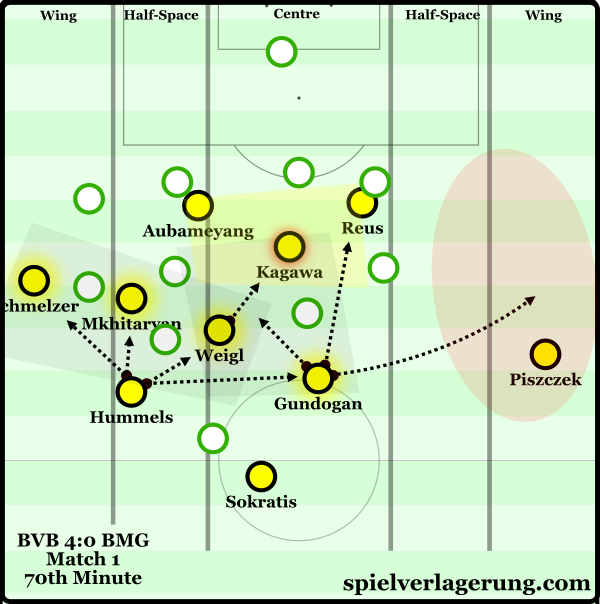Dortmund have played at an exceptionally-high level this year through the introduced concepts of Thomas Tuchel. Click on the image to be taken to my team analysis of them!