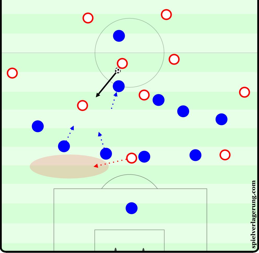 Lucas Moura Goal Vs Manchester United: Spielverlagerung.com