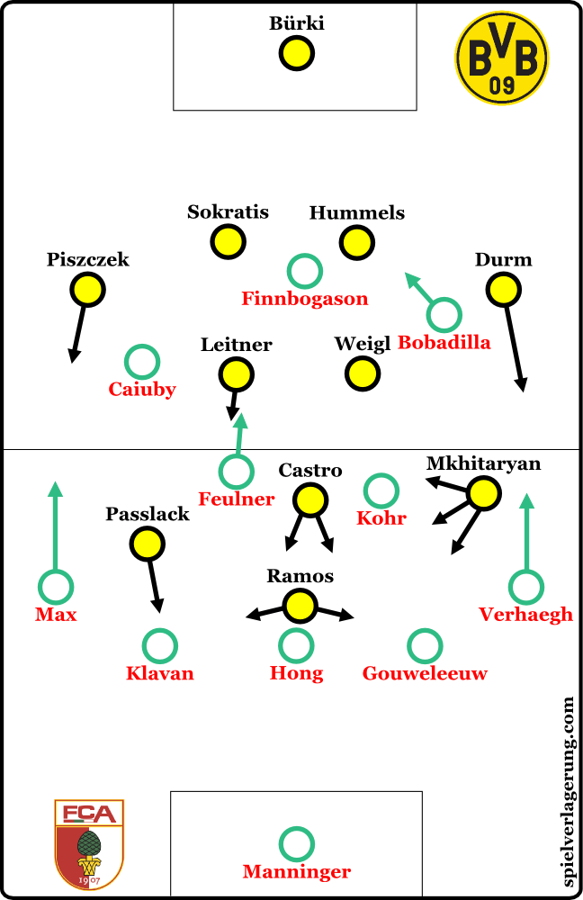 2016-03-20_Augsburg-Dortmund_Formations-End
