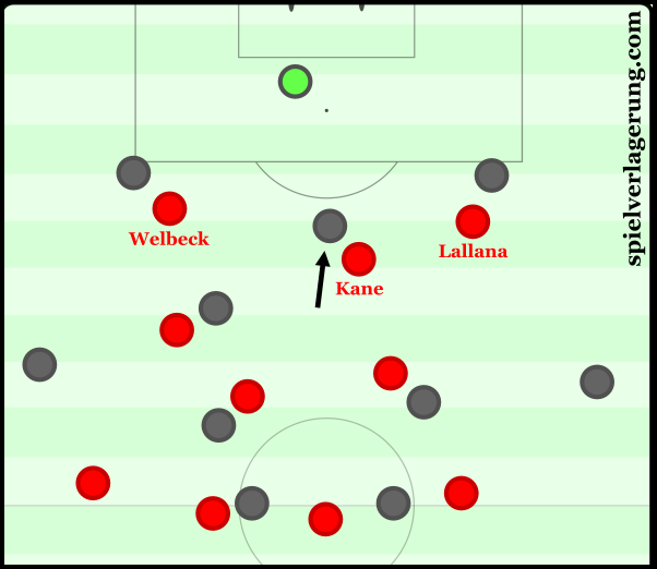 England's press as a 4-3-1-2.