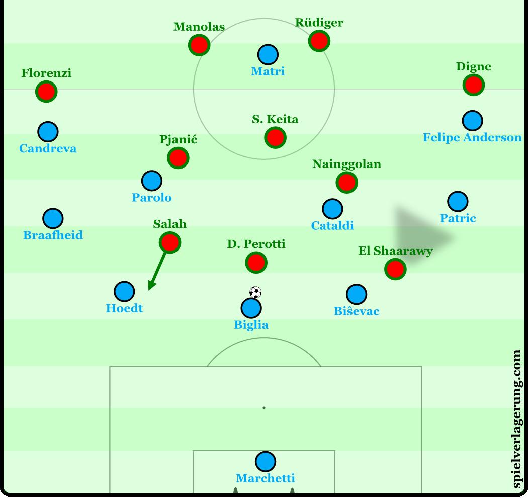 2016-04-05_Lazio-Roma_Roma-vs-salida-lavolpiana