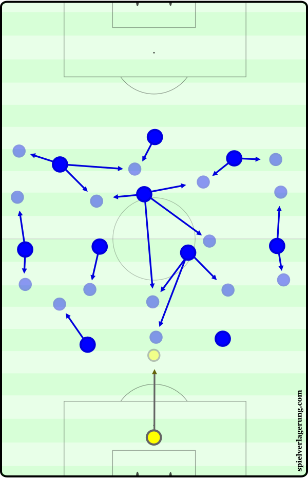 The many positional possibilities of Hertha's structure.