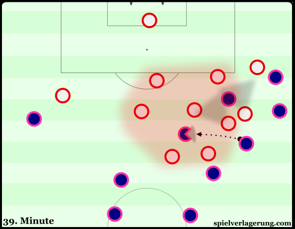 When Bayern did manage to get the ball inside, it wasn't for long against the intense pressure of Atlético.