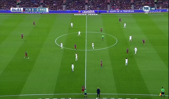 Messi inside in Barça's asymmetry.