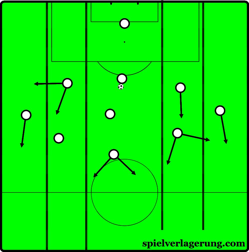 2016-05-05_Juventus_Positioning