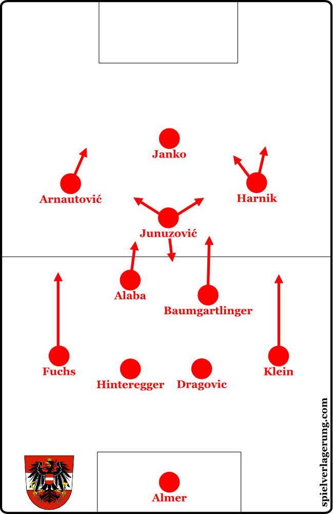 2016-05-20_Austria_Formation