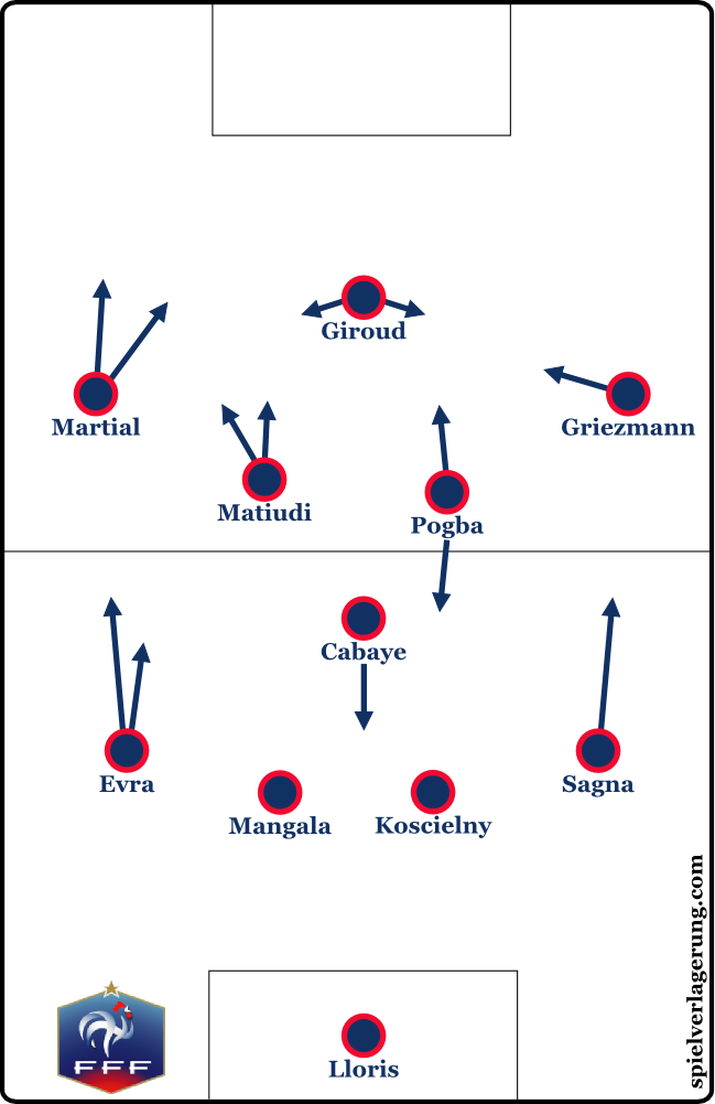 2016-05-20_France_Formation