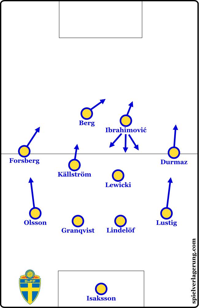 2016-05-20_Sweden_Formation