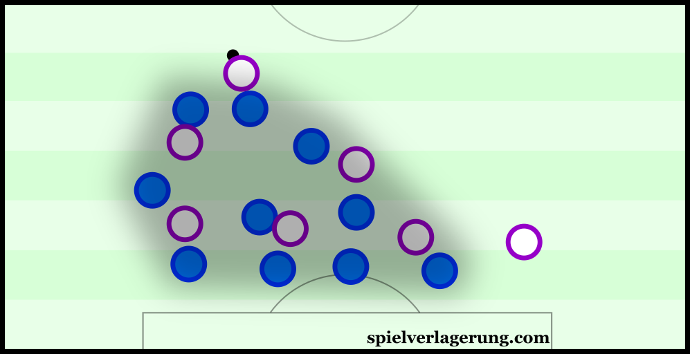 Empoli's compactness in deeper areas.