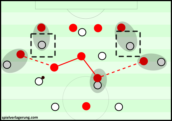 Poland's winger orientation