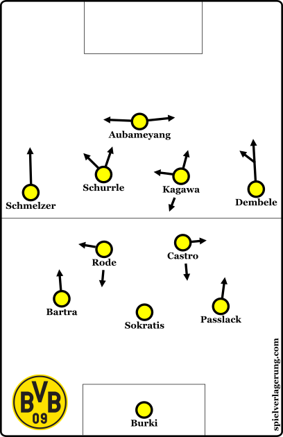 Dortmund often shifted into a 3-2-4-1 shape.