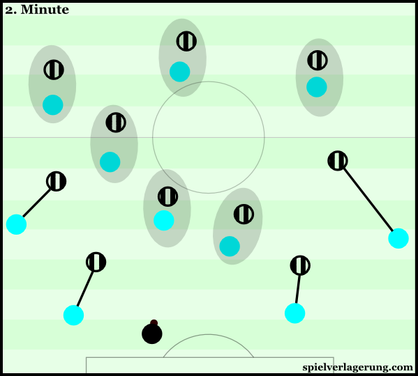 juventus-man-oriented-pressing