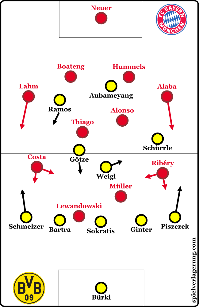 2016-11-19_dortmund-bayern_formations-2nd-half