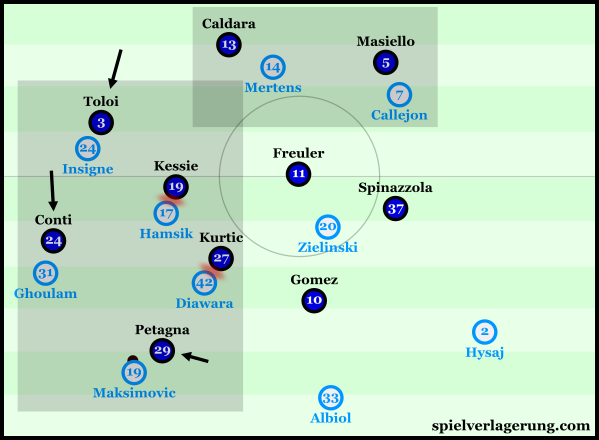 Atalanta's man-oriented pressure on Napoli's left-sided build-up.