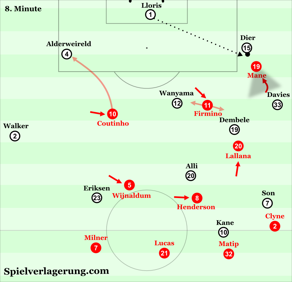 LFC high press vs Spurs (wide)