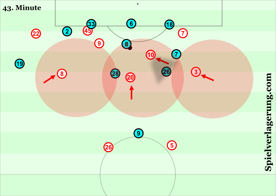 Ajax control defensive transitions