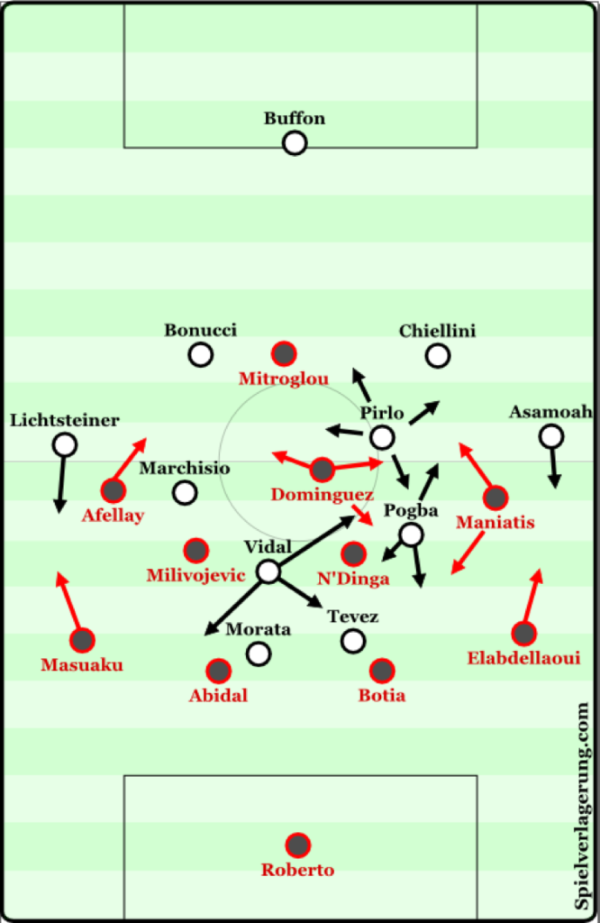 Pogba's role in the home game against Olympiakos in the 2015 CL.