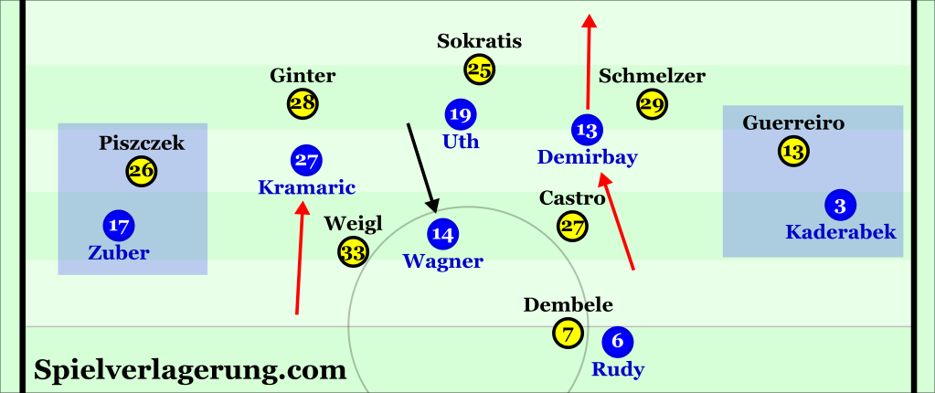 Hoffenheim regularly threatened with runs into depth.