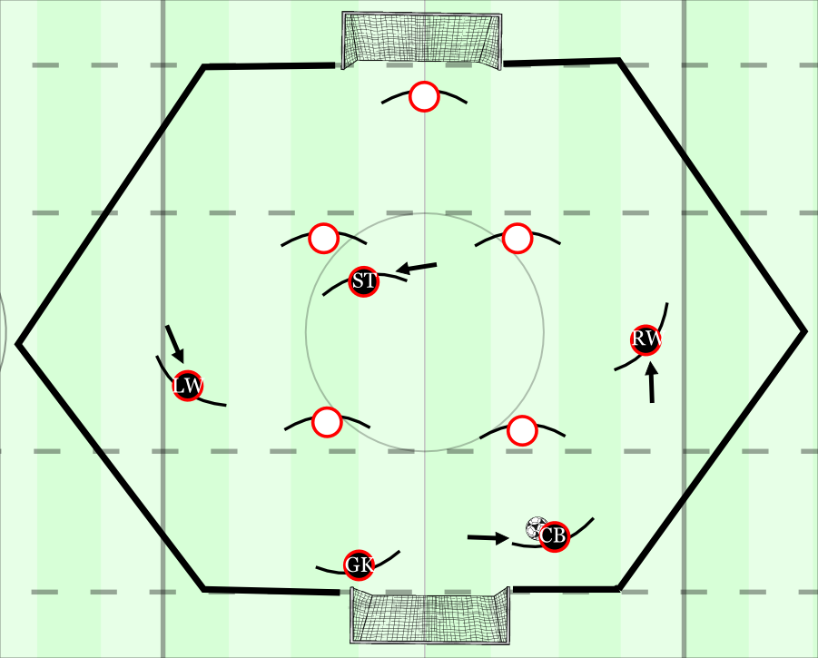 Hexagonal 5 a side game